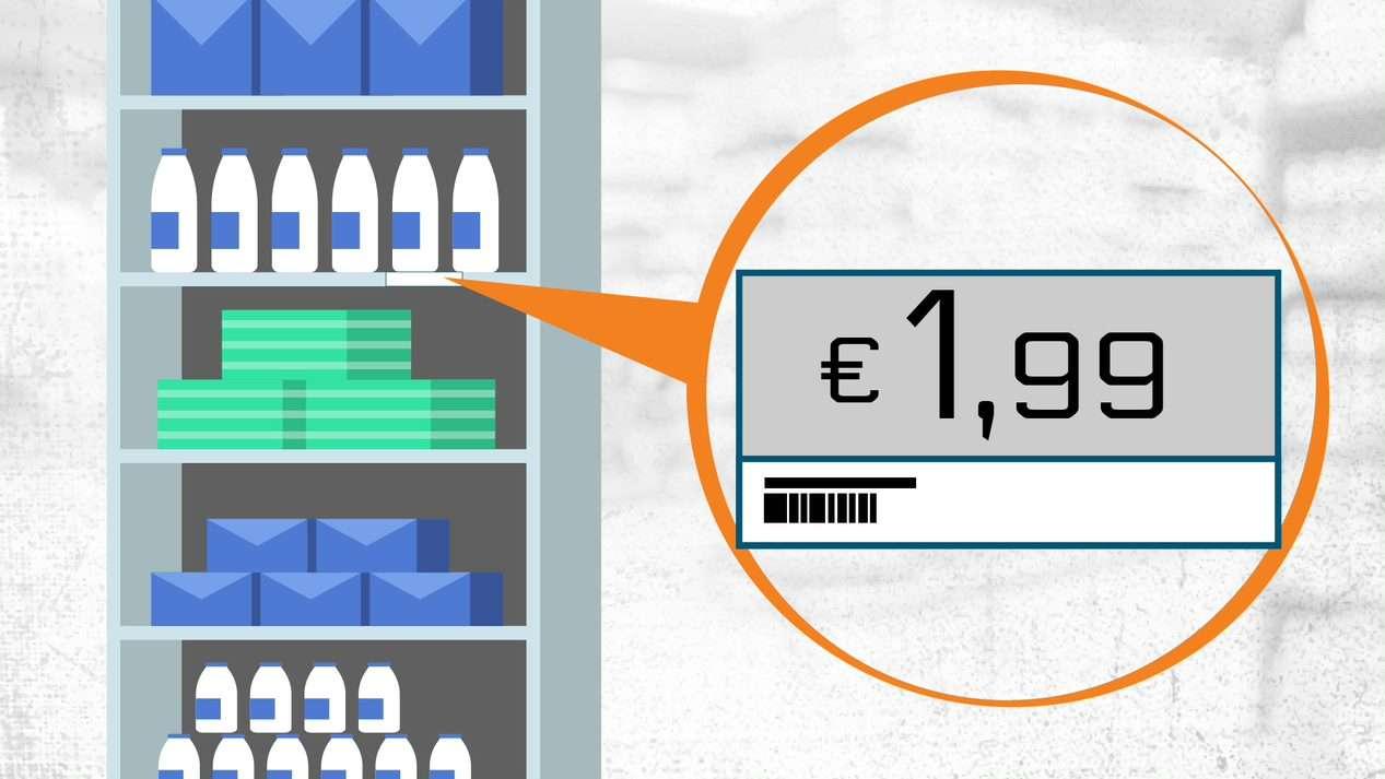 Electronic shelf labelling
